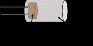 tubo opaco