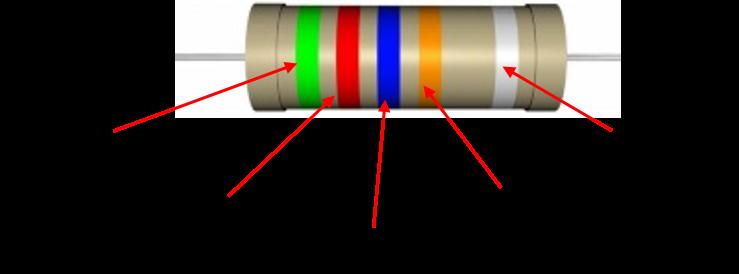 resistor_5faixas2