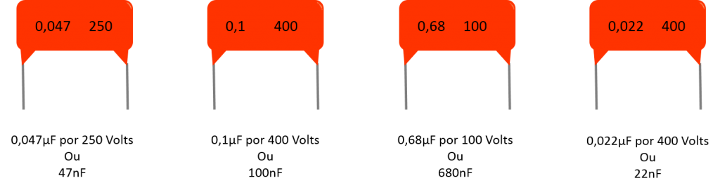 Capacitor polylester